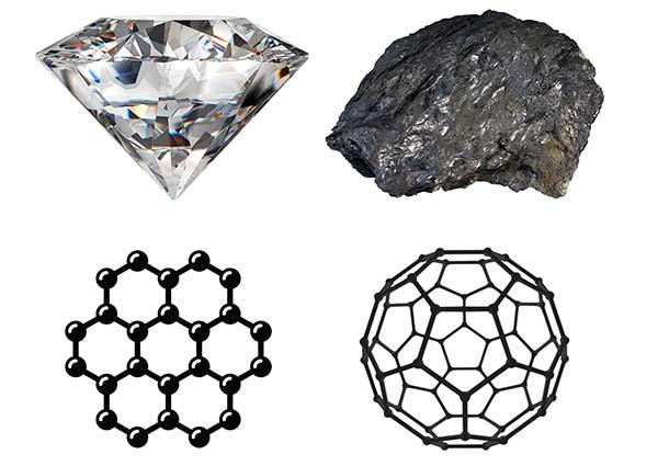 Die 4 verschiedenen Kohlenstoff-Allotrope: Diamant, Graphit, Fulleren C60 und Graphen
